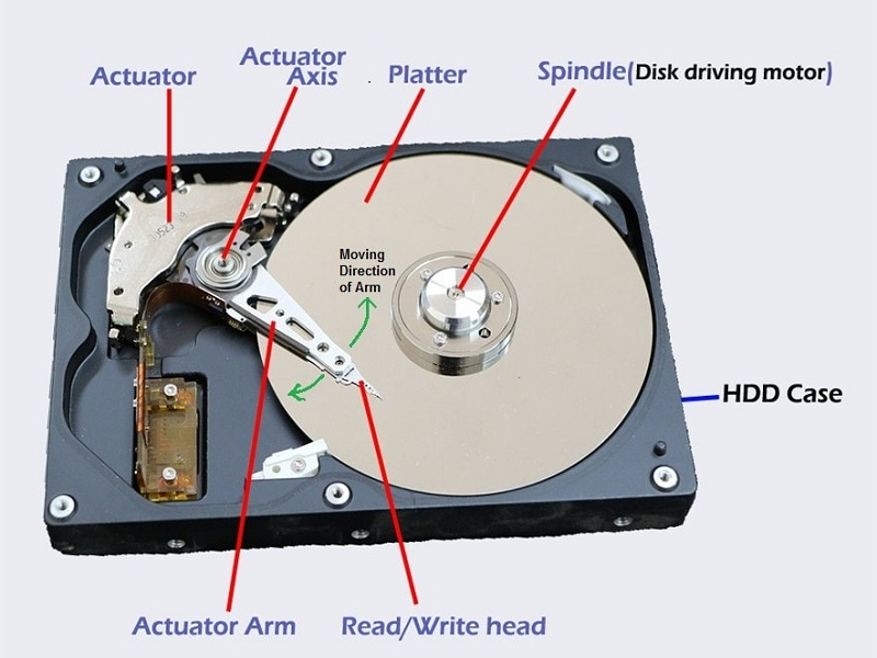 Toshiba Satellite L655D S5095 together with Watch besides Laptop Webcam Cabling likewise Business user clipart moreover Search. on diagram of laptop computer